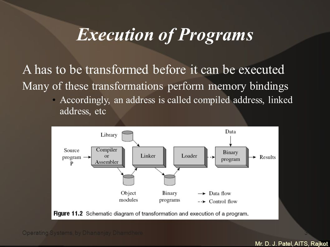 3 Operating Systems, by Dhananjay Dhamdhere3 Execution of Programs A has to be transformed before it can be executed Many of these transformations perform memory bindings Accordingly, an address is called compiled address, linked address, etc