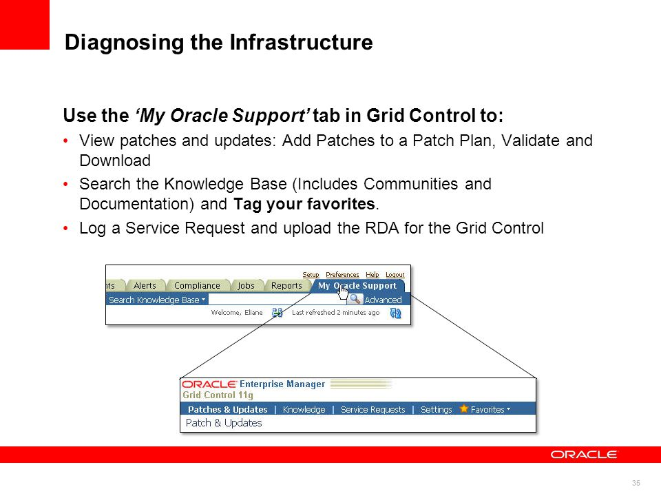 35 Diagnosing the Infrastructure Use the 'My Oracle Support' tab in Grid Control to: View patches and updates: Add Patches to a Patch Plan, Validate and Download Search the Knowledge Base (Includes Communities and Documentation) and Tag your favorites.