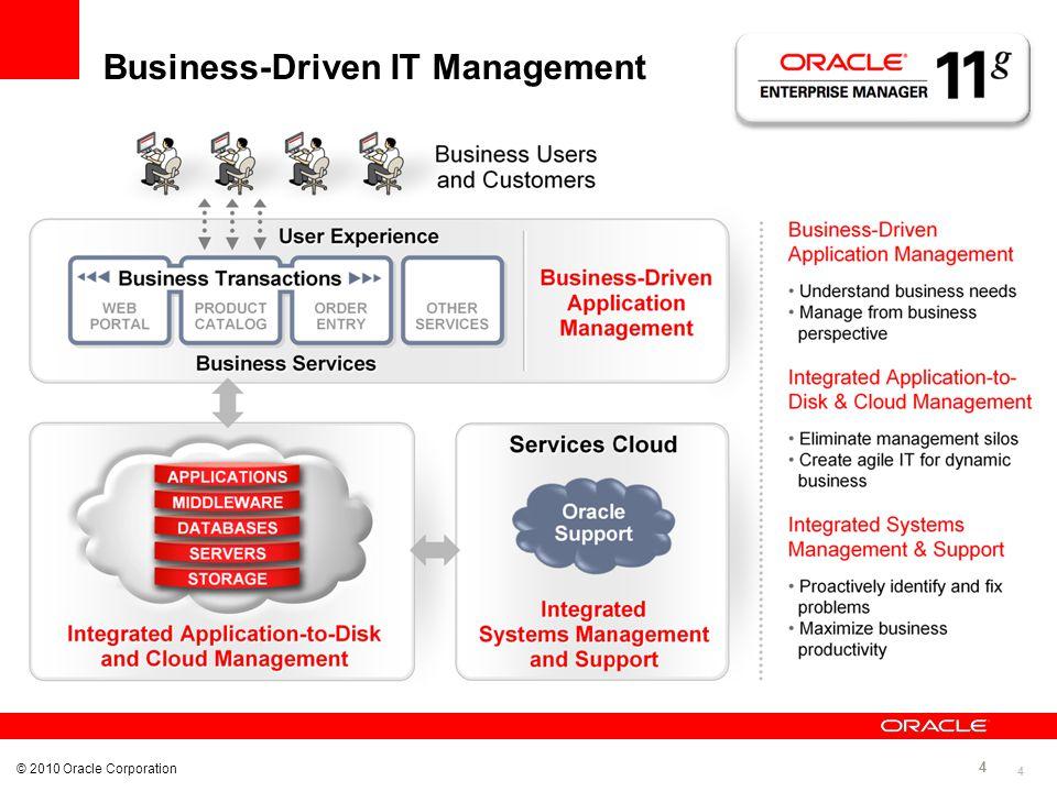 4 © 2010 Oracle Corporation 4 Business-Driven IT Management
