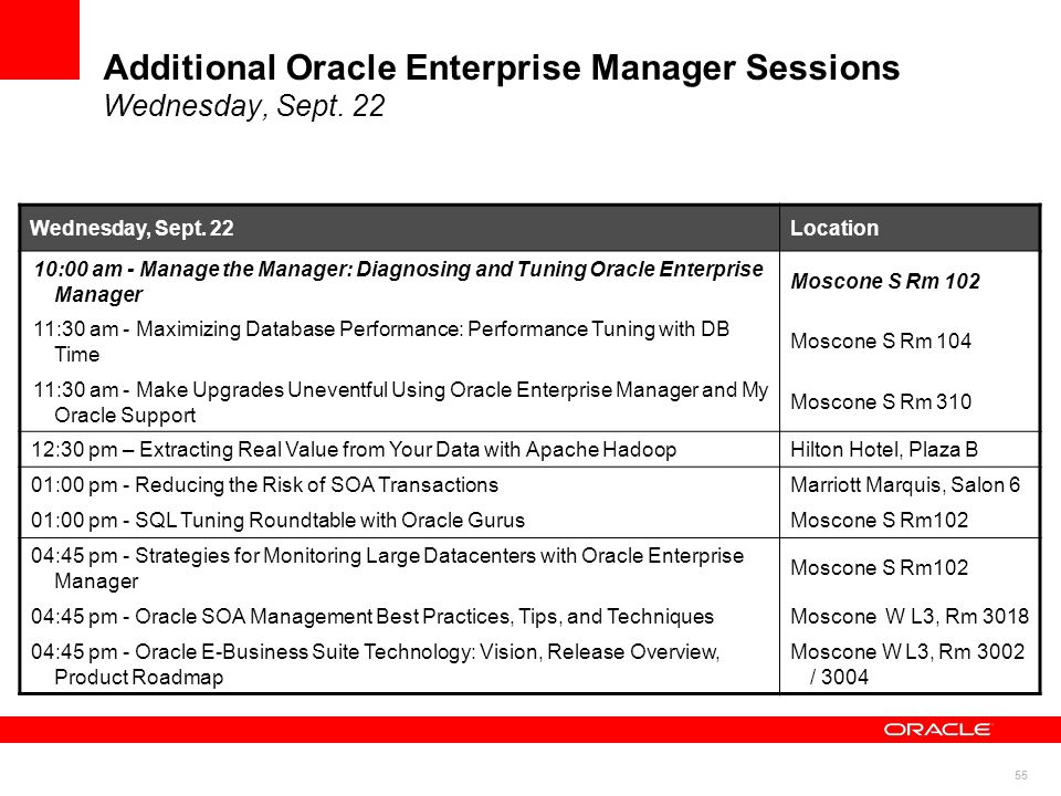 55 Additional Oracle Enterprise Manager Sessions Wednesday, Sept.
