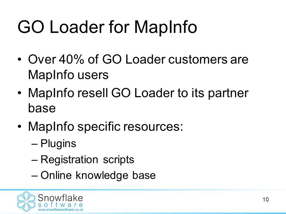 10 GO Loader for MapInfo Over 40% of GO Loader customers are MapInfo users MapInfo resell GO Loader to its partner base MapInfo specific resources: –Plugins –Registration scripts –Online knowledge base