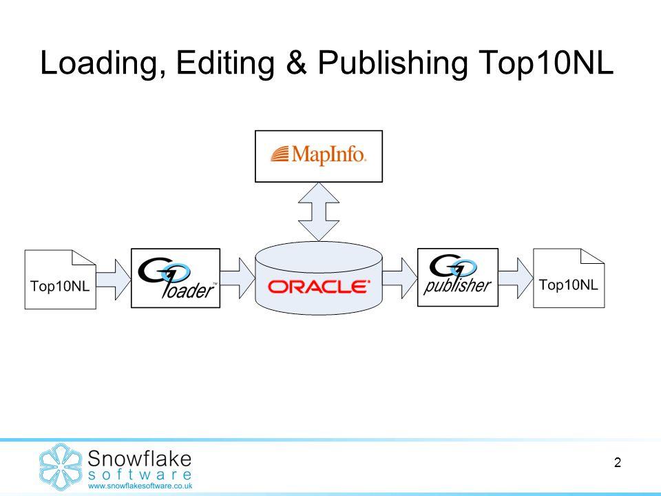 2 Loading, Editing & Publishing Top10NL