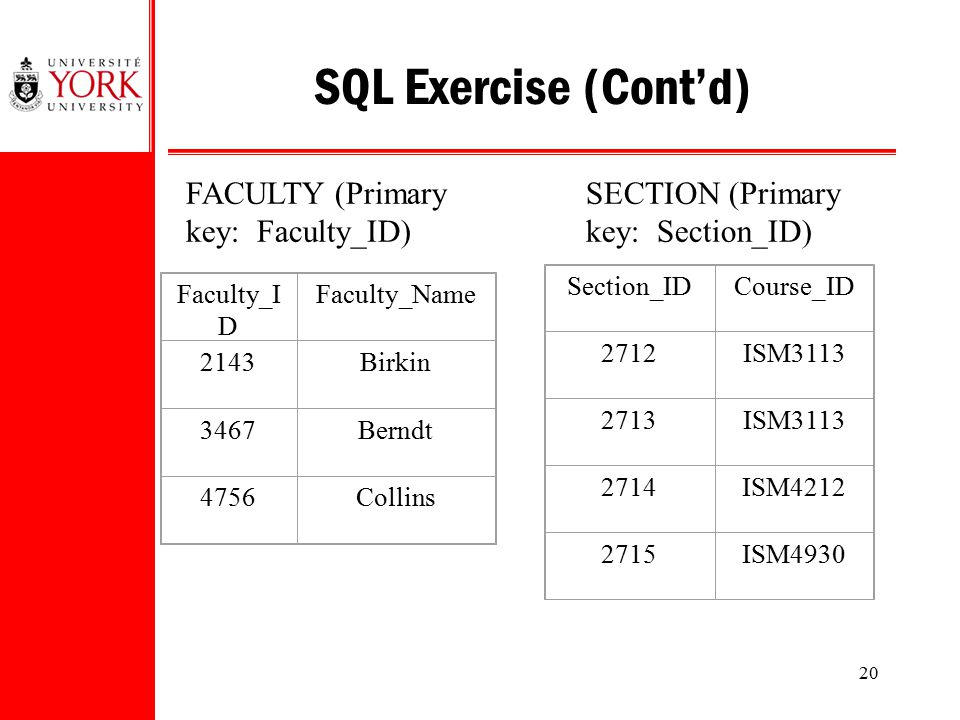20 SQL Exercise (Cont'd) FACULTY (Primary key: Faculty_ID) Faculty_I D Faculty_Name 2143Birkin 3467Berndt 4756Collins SECTION (Primary key: Section_ID