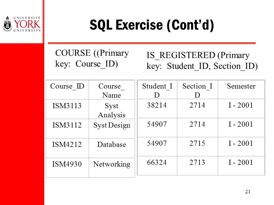 21 SQL Exercise (Cont'd) COURSE ((Primary key: Course_ID) Course_IDCourse_ Name ISM3113Syst Analysis ISM3112Syst Design ISM4212Database ISM4930Network