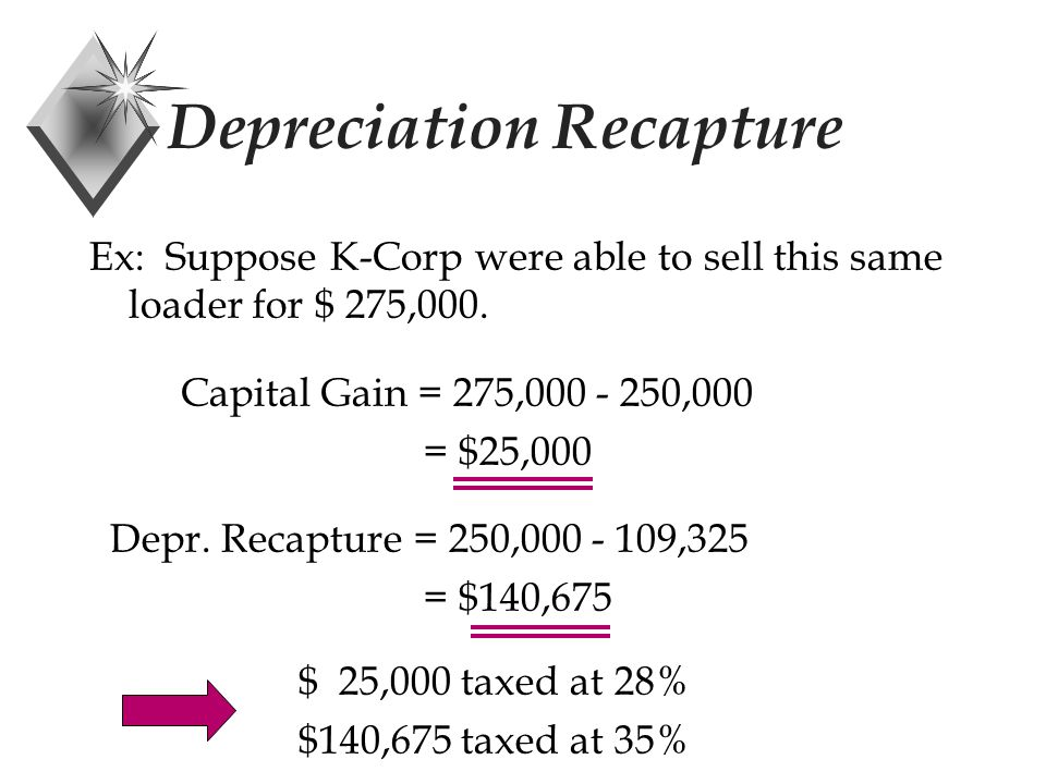 Depreciation Recapture Ex: Suppose K-Corp were able to sell this same loader for $ 275,000.