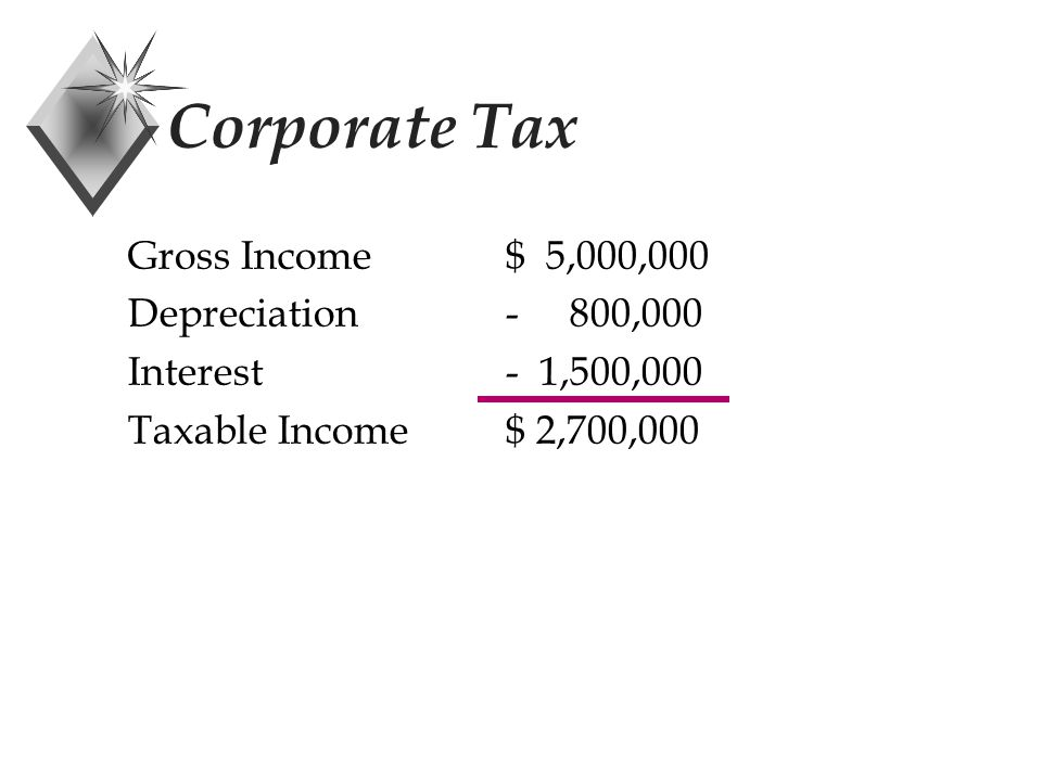 Corporate Tax Gross Income$ 5,000,000 Depreciation- 800,000 Interest - 1,500,000 Taxable Income$ 2,700,000
