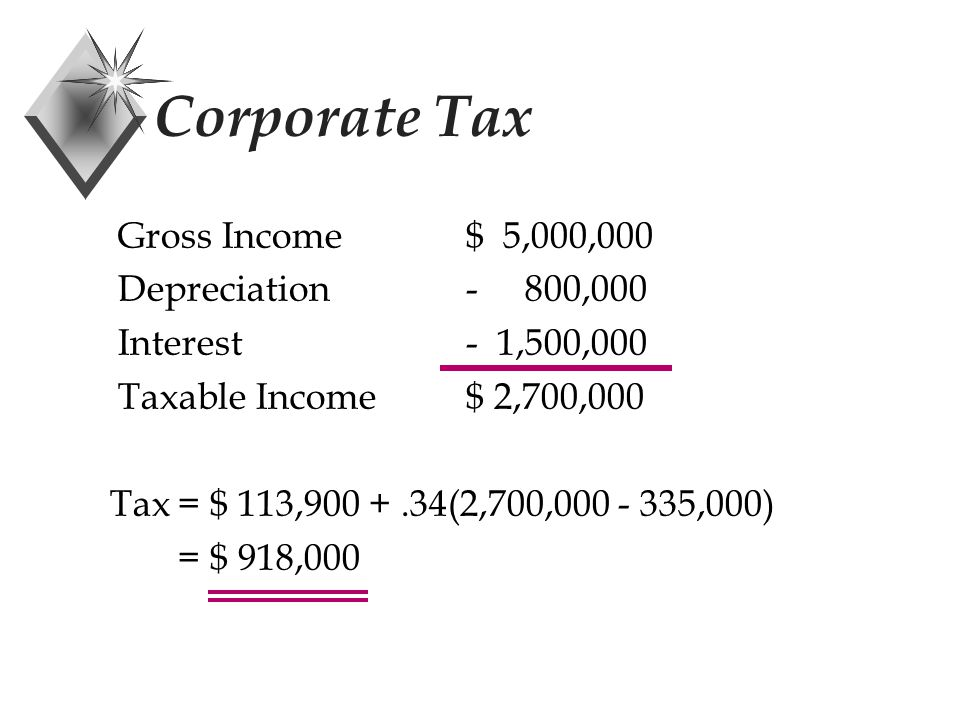 Corporate Tax Gross Income$ 5,000,000 Depreciation- 800,000 Interest - 1,500,000 Taxable Income$ 2,700,000 Tax= $ 113,900 +.34(2,700,000 - 335,000) = $ 918,000