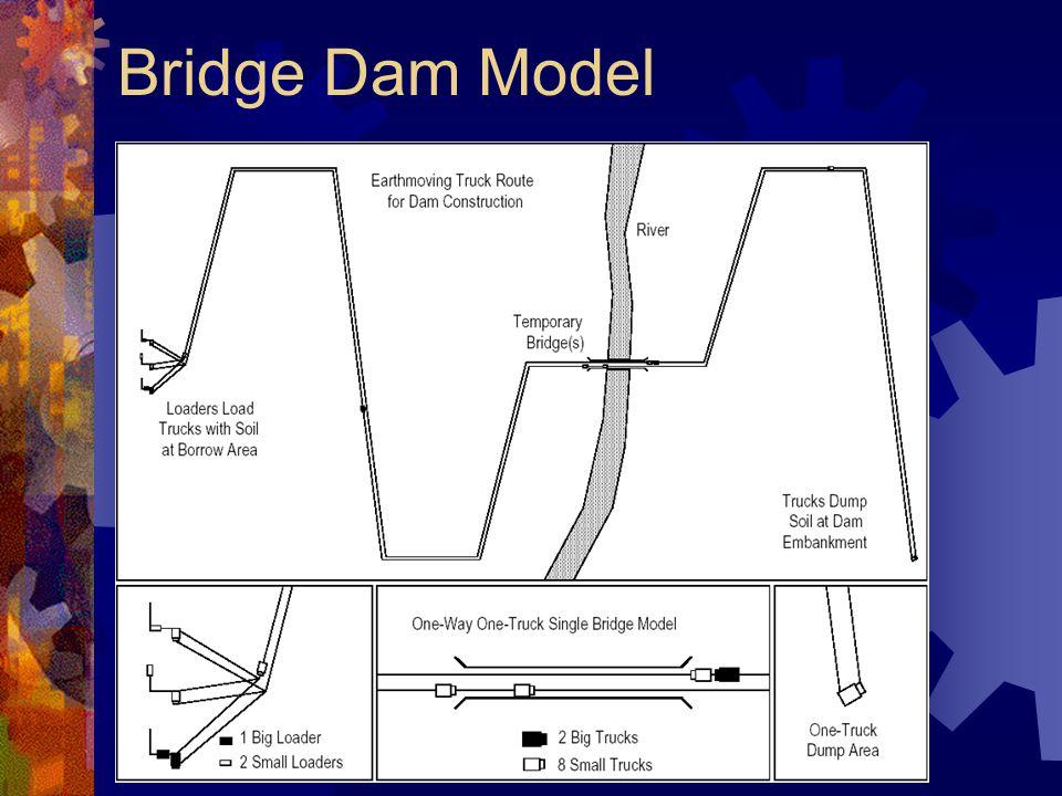 Bridge Dam Model