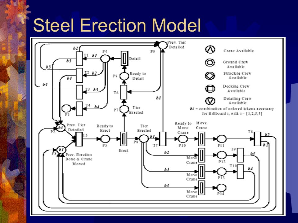 Bridge Process Simulation Model