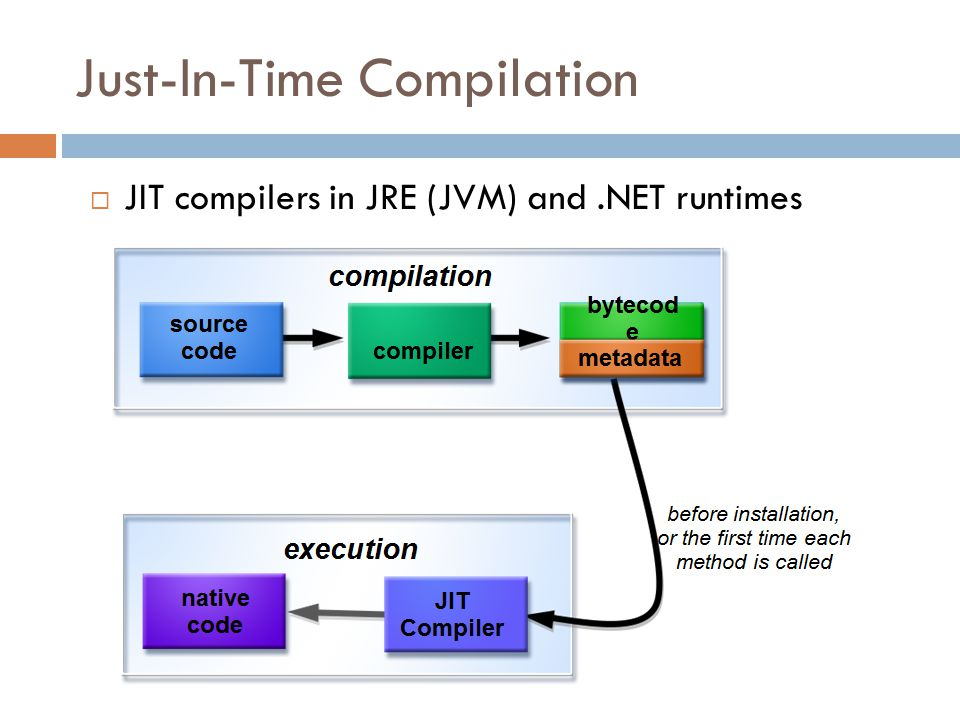 Just-In-Time Compilation  JIT compilers in JRE (JVM) and.NET runtimes