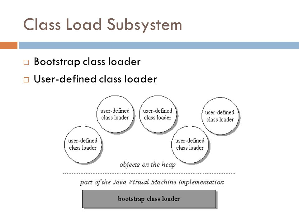 Class Load Subsystem  Bootstrap class loader  User-defined class loader
