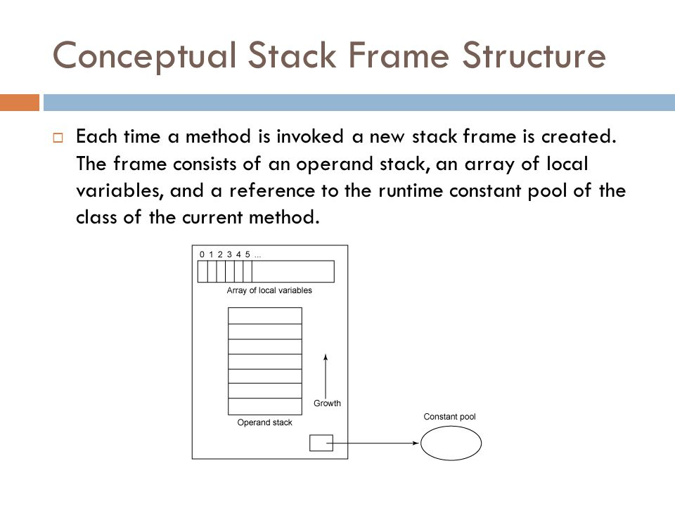 Conceptual Stack Frame Structure  Each time a method is invoked a new stack frame is created.
