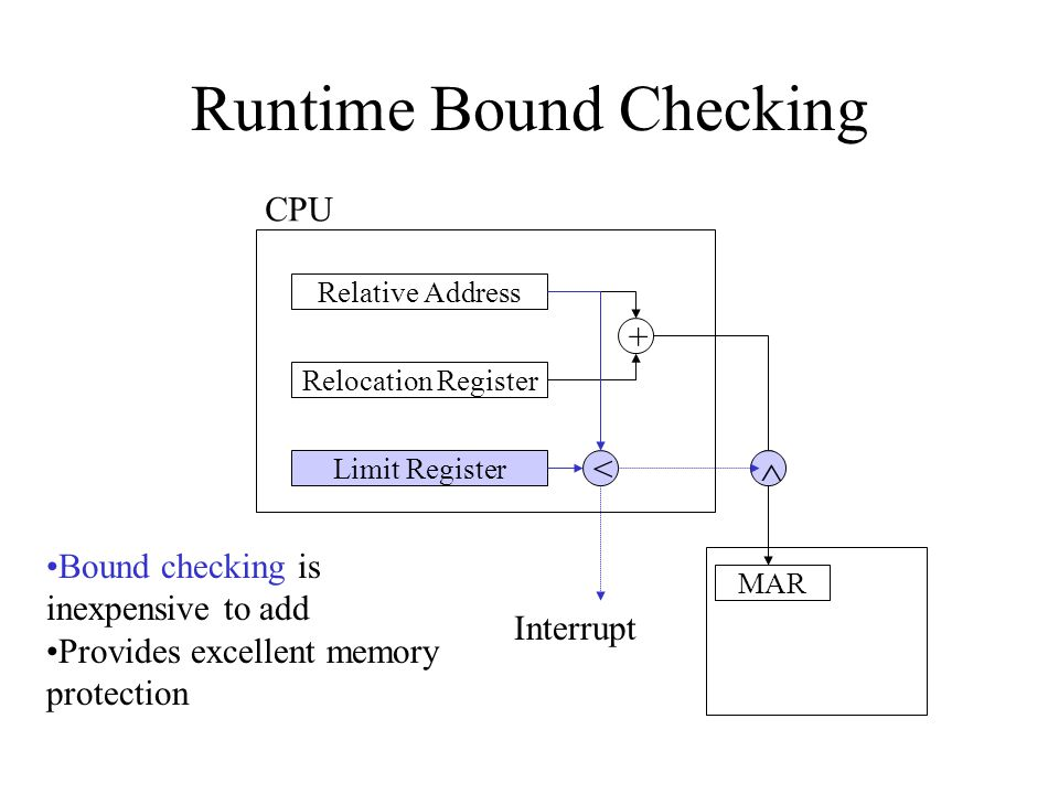 Runtime Bound Checking CPU Relative Address Relocation Register + MAR Limit Register <  Interrupt Bound checking is inexpensive to add Provides excellent memory protection
