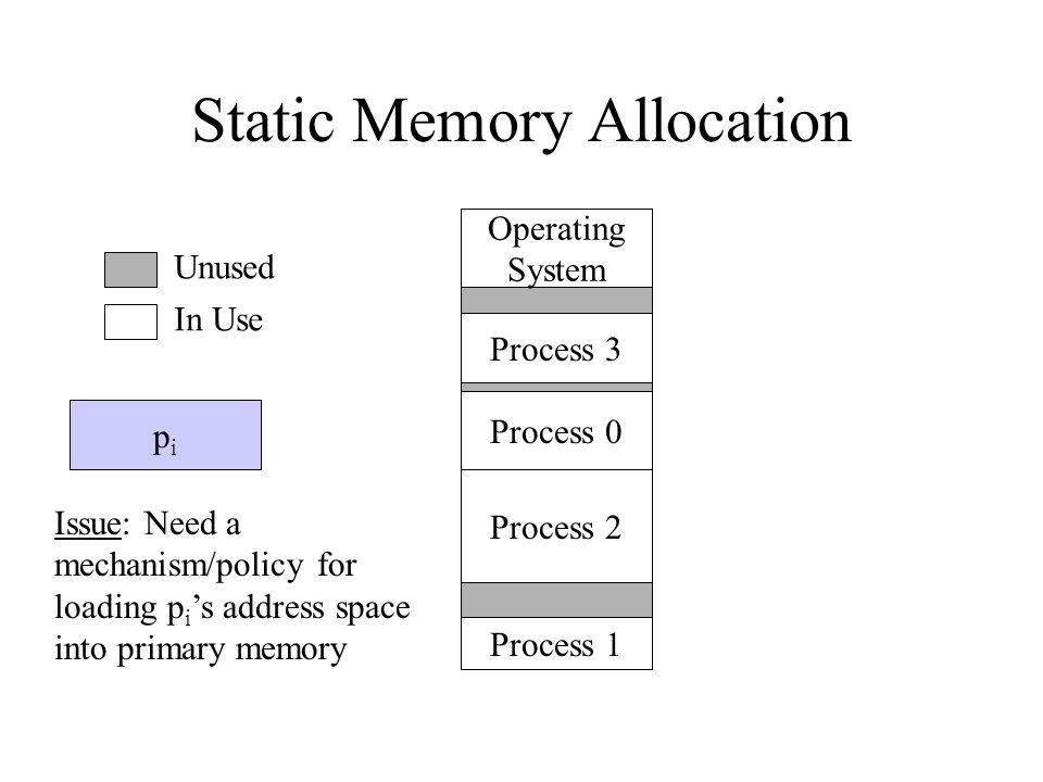 Fixed-Partition Memory Mechanism Operating System Region 3 Region 2 Region 1 Region 0N0N0 N1N1 N2N2 N3N3 pipi p i needs n i units nini