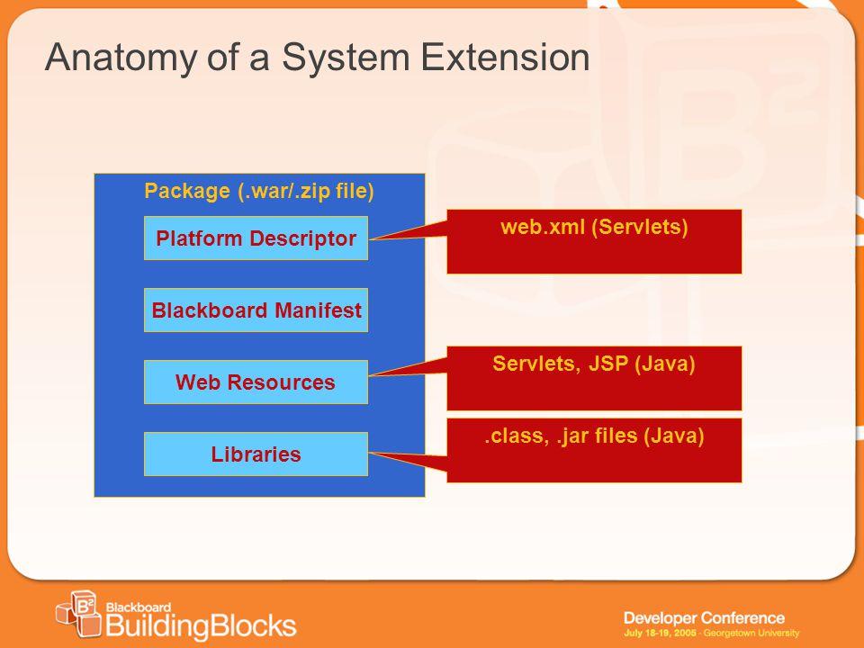 Anatomy of a System Extension Package (.war/.zip file) Platform Descriptor Blackboard Manifest Web Resources Libraries web.xml (Servlets) Servlets, JS