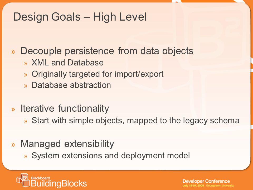 A Little History… Import/Export R6 Portal R6 Gradebook R6 Assessment Module Developer Kit Building Blocks