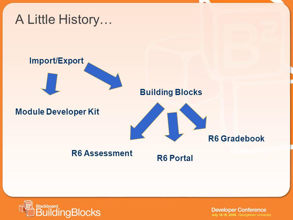 Building Blocks Architecture Core Services Data Objects Business Layer (JSP, Servlet, Struts) View Layer (JSP, Servlet, Tag Library) Log Security ConfigPersistence Session I18NVXI ContextPlug-ins