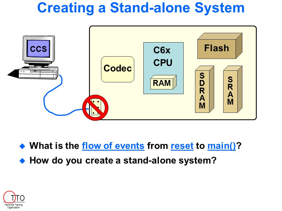 Outline Flow of events in the system Programming Flash  Flash Programming Procedure  Debugging ROM'd code  Lab T TO Technical Training Organization