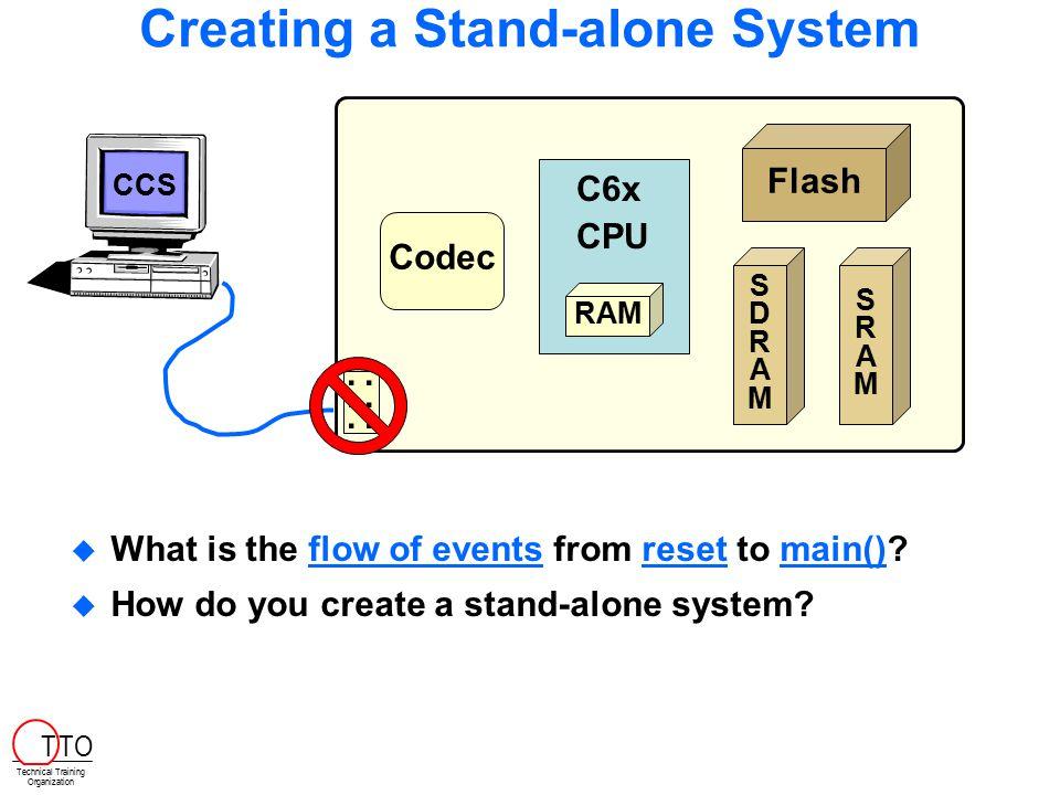 HardwareSoftware Reset H/W Device Reset System Timeline