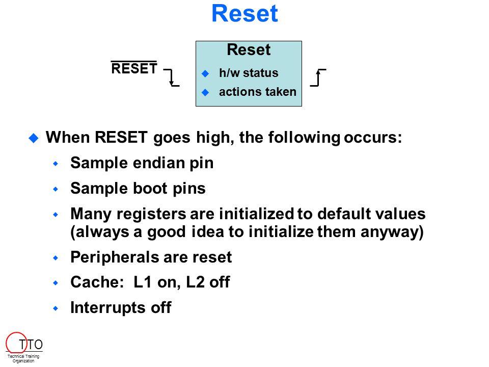 HardwareSoftware Reset H/W EDMA Device Reset Boot Loader System Timeline