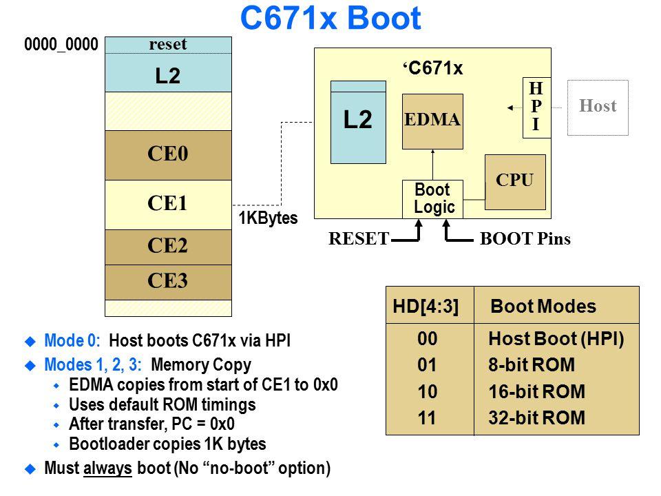 LAB 14 Codec FLASH RAM C6x CPU CCS............