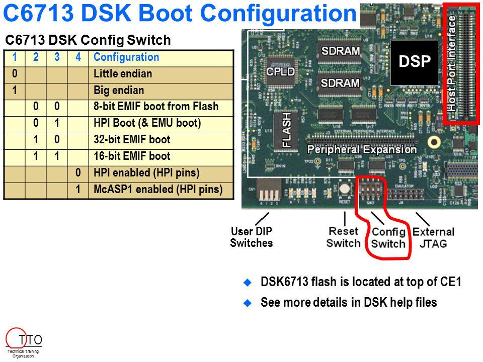 Non-Volatile Memory SDRAMSDRAM Flash RAM C6000 CPU RAMRAM Non-volatile Options  ROM  EPROM  FLASH How do you program a FLASH memory.