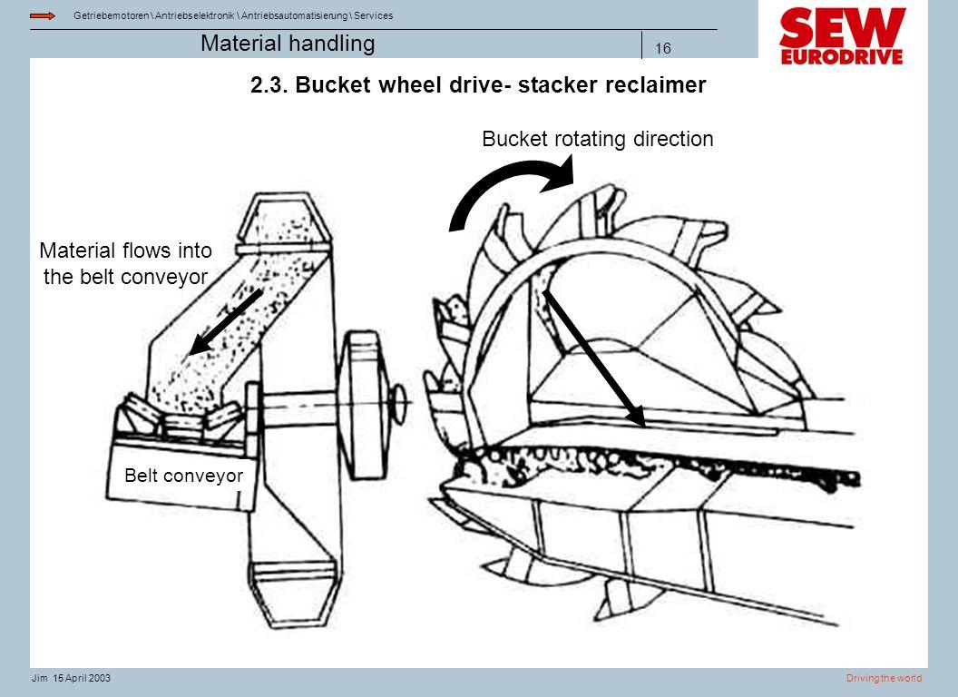Getriebemotoren \ Antriebselektronik \ Antriebsautomatisierung \ Services Driving the worldJim 15 April 2003 Material handling 16 2.3. Bucket wheel dr