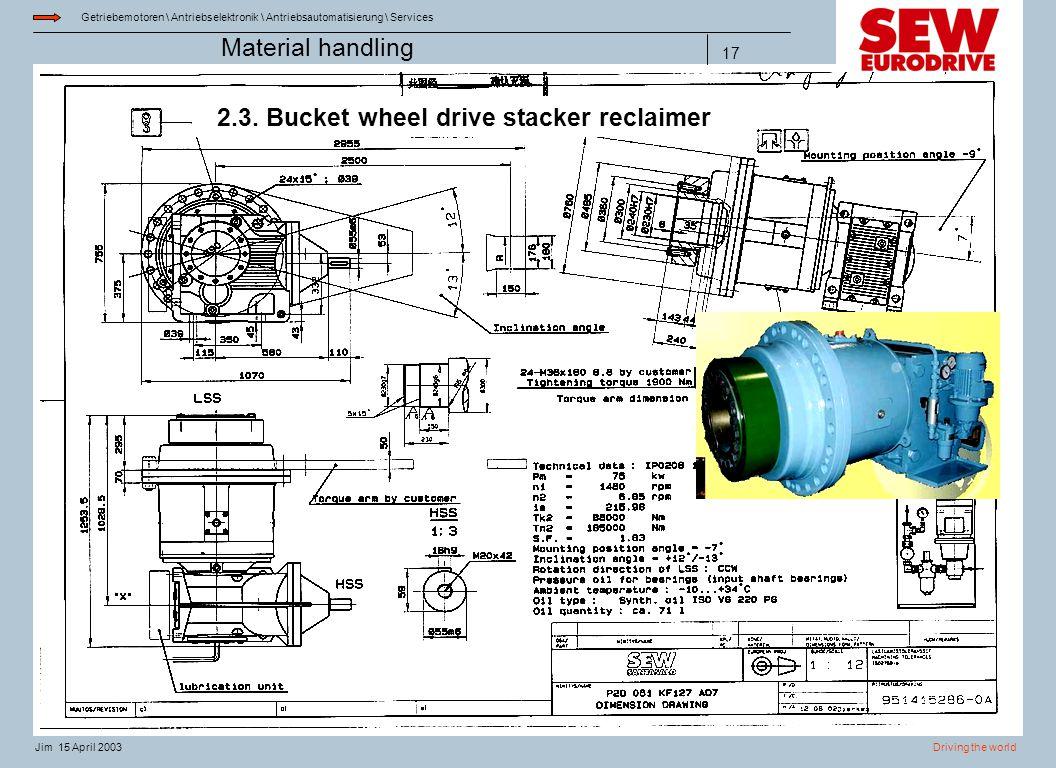 Getriebemotoren \ Antriebselektronik \ Antriebsautomatisierung \ Services Driving the worldJim 15 April 2003 Material handling 17 2.3. Bucket wheel dr