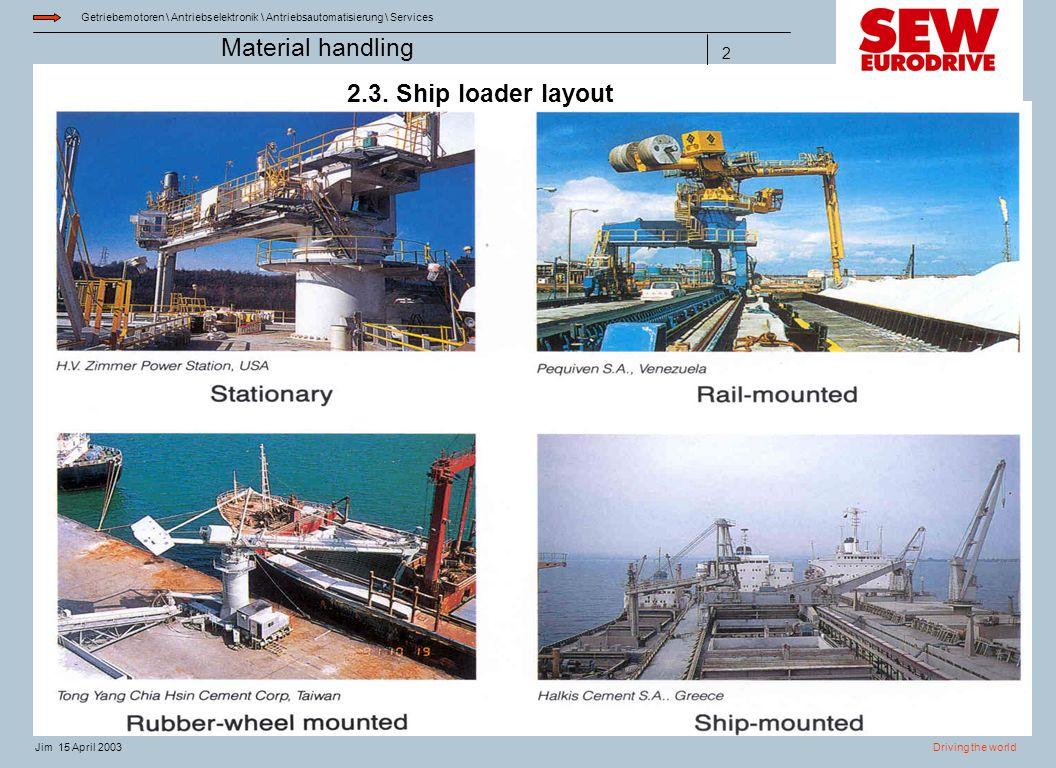Getriebemotoren \ Antriebselektronik \ Antriebsautomatisierung \ Services Driving the worldJim 15 April 2003 Material handling 2 2.3. Ship loader layo