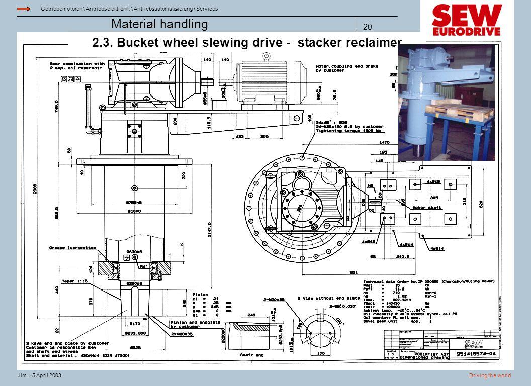 Getriebemotoren \ Antriebselektronik \ Antriebsautomatisierung \ Services Driving the worldJim 15 April 2003 Material handling 20 2.3. Bucket wheel sl