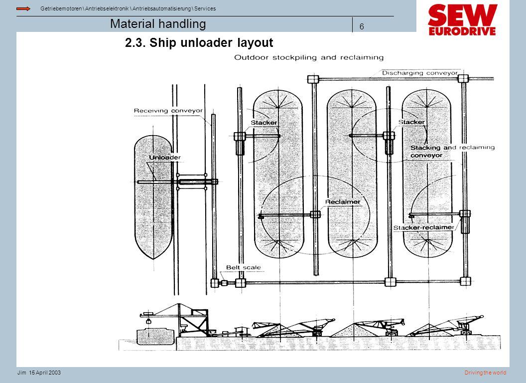 Getriebemotoren \ Antriebselektronik \ Antriebsautomatisierung \ Services Driving the worldJim 15 April 2003 Material handling 6 2.3. Ship unloader la