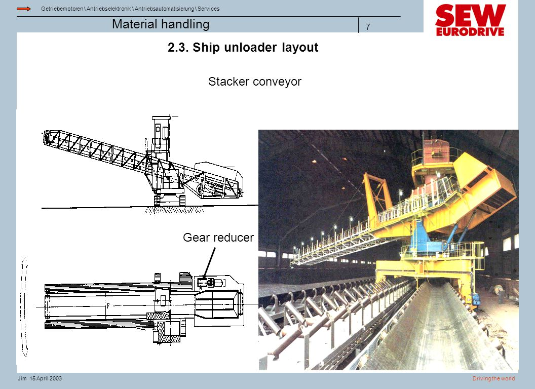 Getriebemotoren \ Antriebselektronik \ Antriebsautomatisierung \ Services Driving the worldJim 15 April 2003 Material handling 7 2.3. Ship unloader la