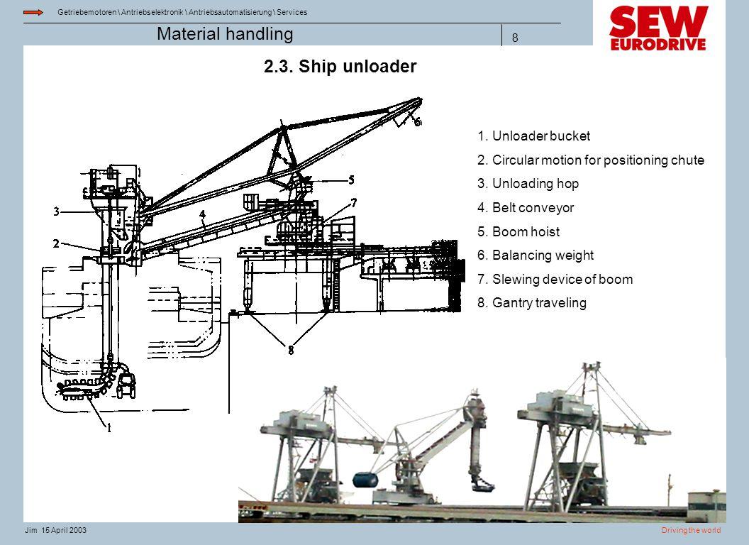 Getriebemotoren \ Antriebselektronik \ Antriebsautomatisierung \ Services Driving the worldJim 15 April 2003 Material handling 8 2.3. Ship unloader 1.
