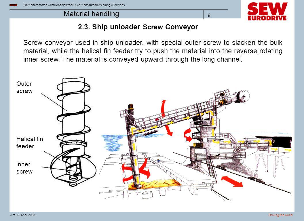 Getriebemotoren \ Antriebselektronik \ Antriebsautomatisierung \ Services Driving the worldJim 15 April 2003 Material handling 9 2.3. Ship unloader Sc