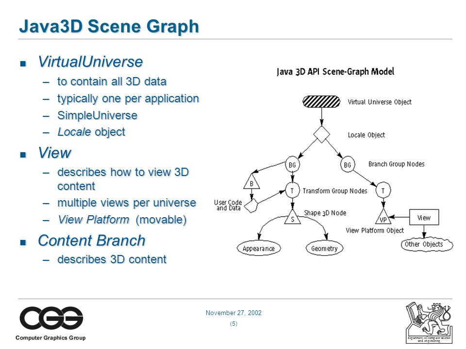 November 27, 2002 (26) department of computer science and engineering News FastScript 3D FastScript 3D –open source –web applets using Java3D via JavaScript and HTML –Java, Java3D required –fs.jar