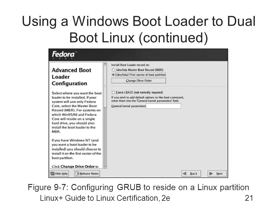 Linux+ Guide to Linux Certification, 2e21 Using a Windows Boot Loader to Dual Boot Linux (continued) Figure 9-7: Configuring GRUB to reside on a Linux