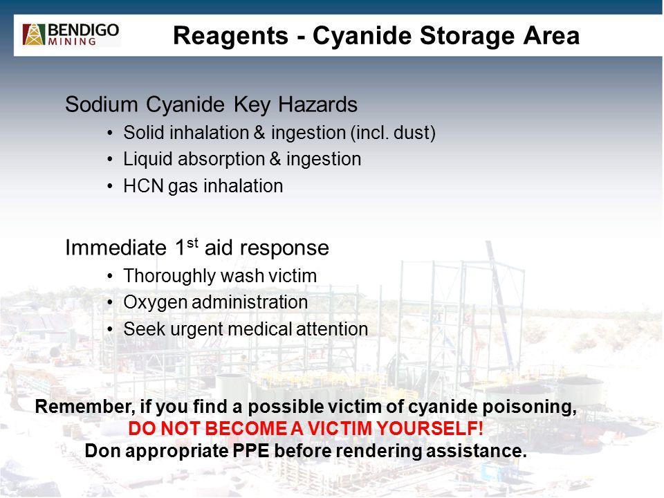 Reagents - Cyanide Storage Area Sodium Cyanide Key Hazards Solid inhalation & ingestion (incl.