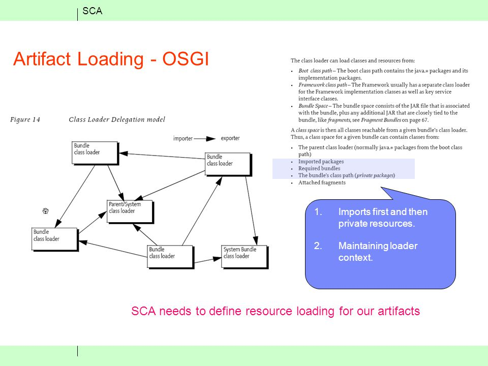 SCA Artifact Loading - OSGI SCA needs to define resource loading for our artifacts 1.Imports first and then private resources.