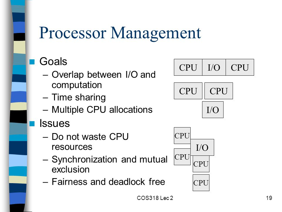 COS318 Lec 219 Processor Management Goals –Overlap between I/O and computation –Time sharing –Multiple CPU allocations Issues –Do not waste CPU resources –Synchronization and mutual exclusion –Fairness and deadlock free CPUI/OCPU I/O CPU I/O CPU
