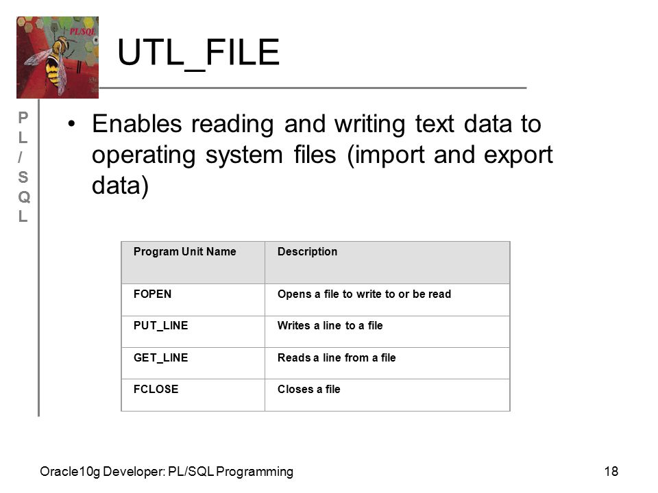 PL/SQLPL/SQL Oracle10g Developer: PL/SQL Programming18 UTL_FILE Enables reading and writing text data to operating system files (import and export data) Program Unit NameDescription FOPENOpens a file to write to or be read PUT_LINEWrites a line to a file GET_LINEReads a line from a file FCLOSECloses a file