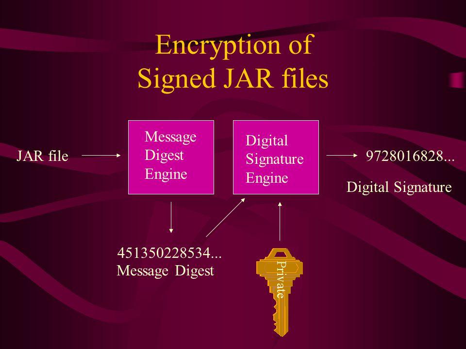 Encryption of Signed JAR files JAR file Message Digest Engine 451350228534...