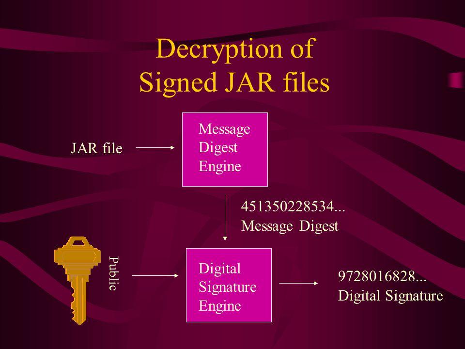 Decryption of Signed JAR files Digital Signature Engine Public 9728016828...
