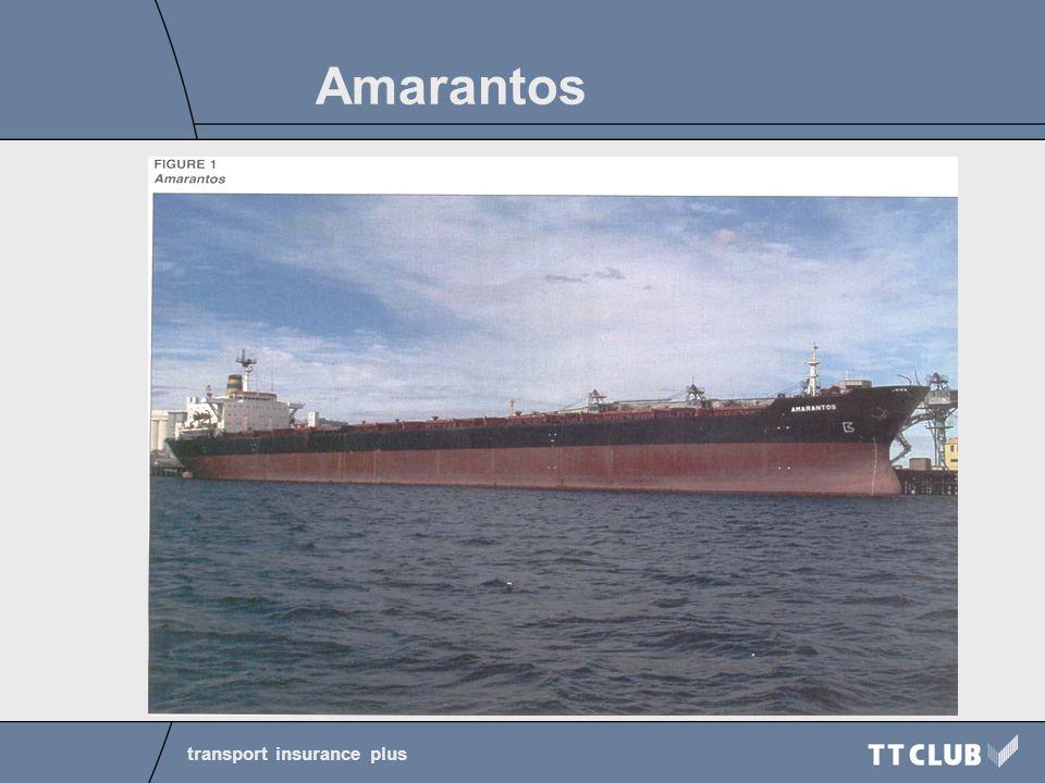 transport insurance plus Amarantos