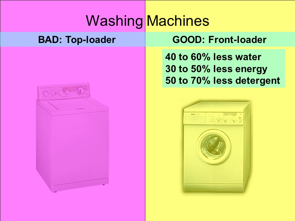 BAD: Top-loader GOOD: Front-loader Washing Machines 40 to 60% less water 30 to 50% less energy 50 to 70% less detergent