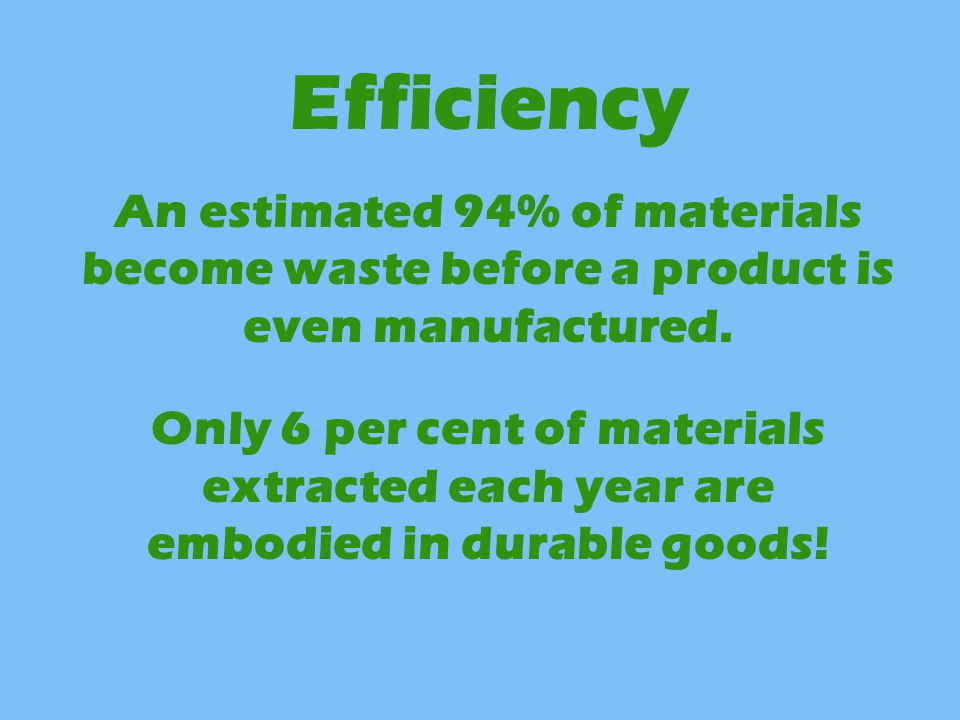 Efficiency An estimated 94% of materials become waste before a product is even manufactured.