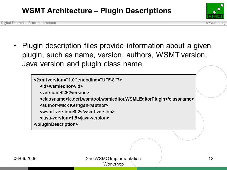 06/06/20052nd WSMO Implementation Workshop 12 WSMT Architecture – Plugin Descriptions Plugin description files provide information about a given plugin, such as name, version, authors, WSMT version, Java version and plugin class name.