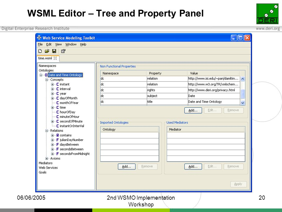06/06/20052nd WSMO Implementation Workshop 20 WSML Editor – Tree and Property Panel
