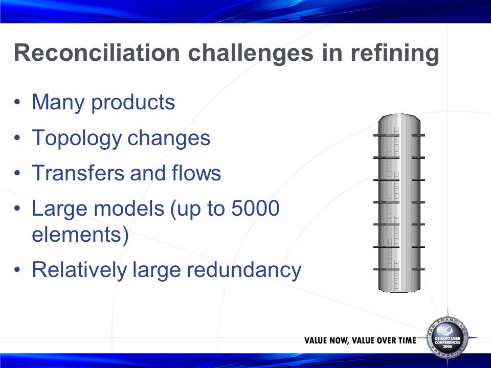 Reconciliation challenges in refining Many products Topology changes Transfers and flows Large models (up to 5000 elements) Relatively large redundanc
