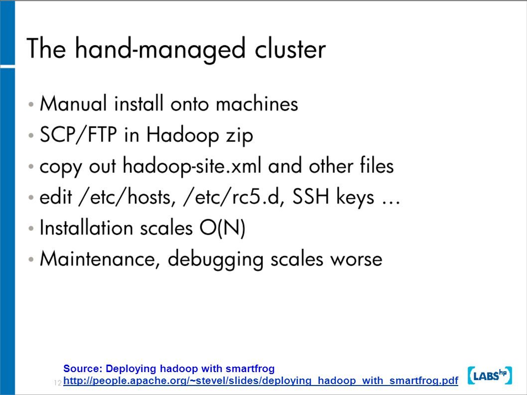 Source: Deploying hadoop with smartfrog http://people.apache.org/~stevel/slides/deploying_hadoop_with_smartfrog.pdf