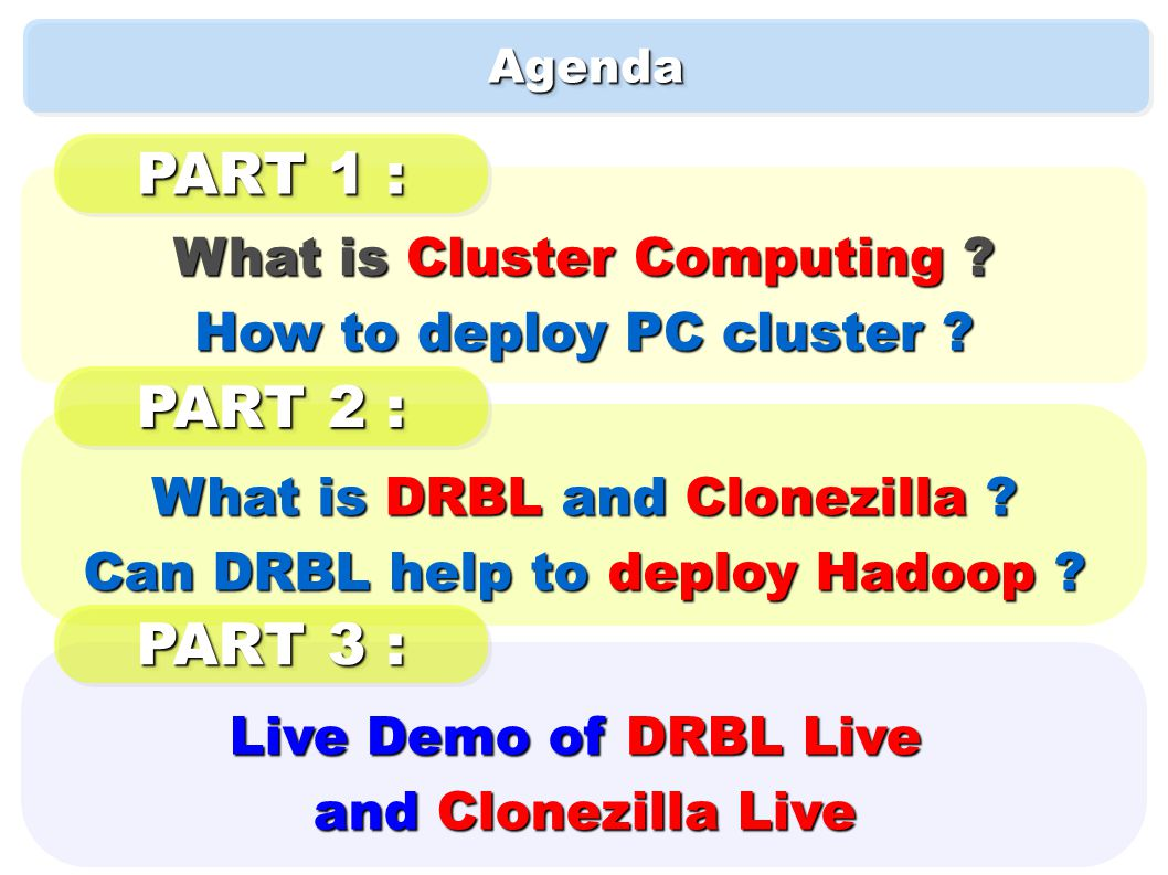 AgendaAgenda What is Cluster Computing . How to deploy PC cluster .
